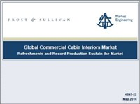 Global Commercial Cabin Interiors Market