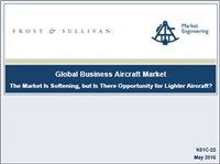 Global Business Aircraft Market
