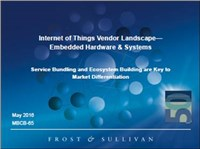 Internet of Things Vendor Landscape - Embedded Hardware & Systems
