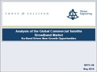 Analysis of the Global Commercial Satellite Broadband Market