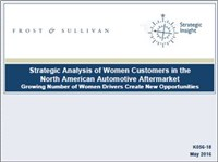 Strategic Analysis of Women Customers in the North American Automotive Aftermarket