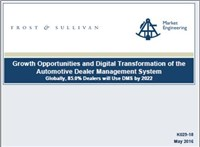 Growth Opportunities and Digital Transformation of the Automotive Dealer Management System