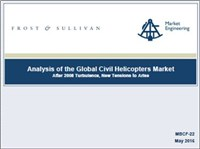 Analysis of the Global Civil Helicopters Market