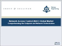 Network Access Control (NAC) Global Market