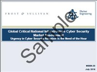 Global Critical National Infrastructure Cyber Security Market Assessment