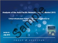 Analysis of the Asia-Pacific Network Security Market 2015