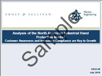 Analysis of the North American Industrial Hand Protection Market