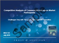 Competitive Analysis of Commercial Aerospace Market Participants