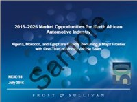 2015-2025 Market Opportunities for North African Automotive Industry