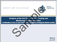 Analysis of the VoLTE and VoWiFi Testing and Monitoring Equipment Market