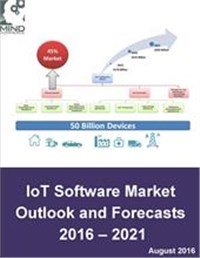 Internet of Things (IoT) Software Market Outlook and Forecasts 2016 - 2021