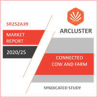 Connected Cow and Farm Market - Forecasts, Insights and Opportunities (2020 - 2025)