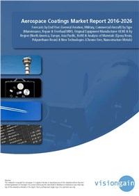 Aerospace Coatings Market Report 2016-2026