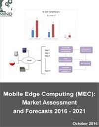 Mobile Edge Computing (MEC): Market Assessment and Forecasts 2016 - 2021