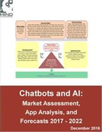 Chatbots and Artificial Intelligence: Market Assessment, Application Analysis, and Forecasts 2017 - 2022