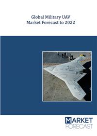 Global Military UAV Market Forecast to 2022