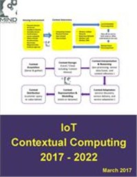 IoT Contextual Computing 2017 - 2022