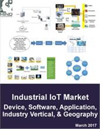 Industrial IoT Market by Technology (5G, APIs, Databases), Device (Sensors, RFID, Robots, Smart Meters), Software (Controls, Data Management, PLM), App (3D Printing, Industrial Analytics, Smart Workplace, Teleoperation), Vertical, and Geography