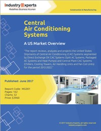 Central Air Conditioning Systems - A US Market Overview