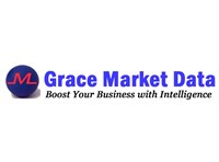 Global Small Drones Market 2016-2025: Segment Analysis, Risk Assessment, Trend Outlook and Business Strategy