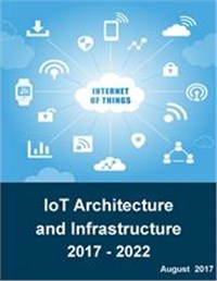 IoT Architecture and Infrastructure: IoT Databases, APIs, Software, and Data Services