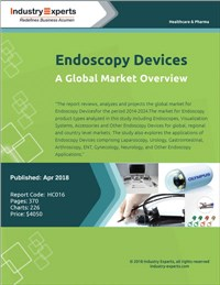 Endoscopy Devices - A Global Market Overview