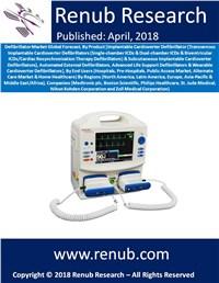Defibrillator Market Global Forecast