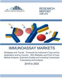 Immunoassay Markets Strategies and Trends Forecasts, 2019 to 2023