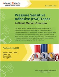 Pressure Sensitive Adhesive (PSA) Tapes - A Global Market Overview