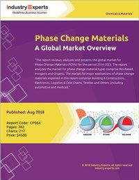 Phase Change Materials (PCMs) - A Global Market Overview