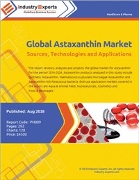 Global Astaxanthin Market - Sources, Technologies and Applications