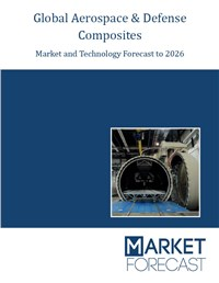 Global Aerospace & Defense Composites Market and Technology Forecast to 2026