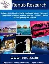 India Outbound Tourism Market Forecast