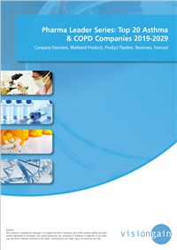 Top 20 Asthma & COPD Companies 2019-2029