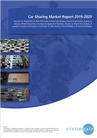 Car Sharing Market Report 2019-2029