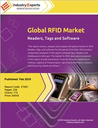 Global RFID Market - Readers, Tags and Software