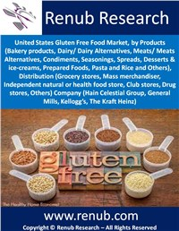 United States Gluten Free Food Market and Companies