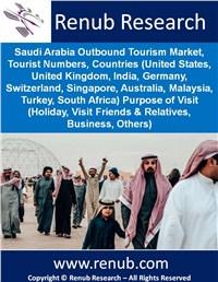 Saudi Arabia Outbound Tourism Market