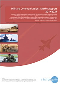 Military Communications Market Report 2019-2029