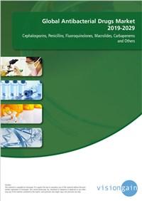 Global Antibacterial Drugs Market 2019-2029