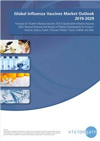 Global Influenza Vaccines Market Outlook 2019-2029