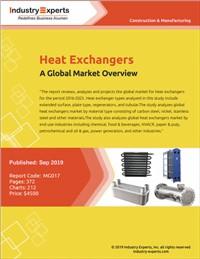Heat Exchangers - A Global Market Overview