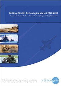 Military Stealth Technologies Market 2020-2030