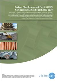 Carbon Fibre Reinforced Plastic (CFRP) Composites Market Report 2020-2030