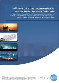 Offshore Oil & Gas Decommissioning Market Report Forecasts 2020-2030