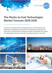 The Plastic-to-Fuel Technologies Market Forecast 2020-2030