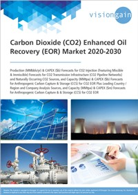 Carbon Dioxide (CO2) Enhanced Oil Recovery (EOR) Market 2020-2030