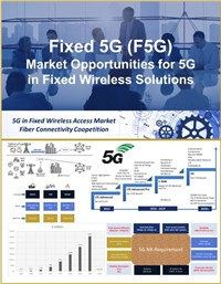 Market Opportunities for 5G in Fixed Wireless Solutions