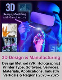 3D Design, Engineering, and Manufacturing, 2020 - 2025
