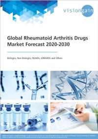 Global Rheumatoid Arthritis Drugs Market Forecast 2020-2030